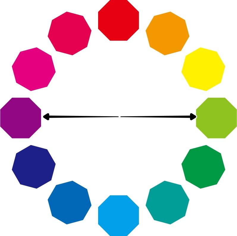 色相環補色